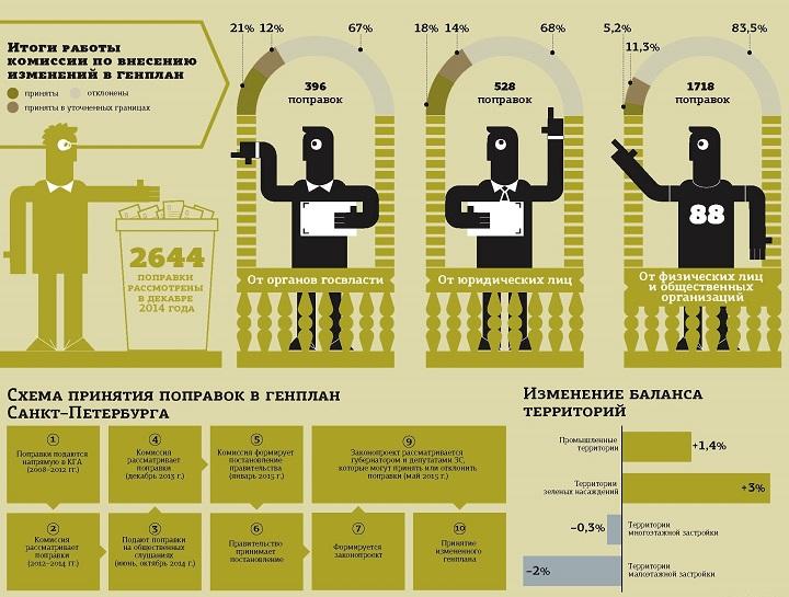 http://video.dp.ru@video.dp.ru/infografika/18_223_1.jpg